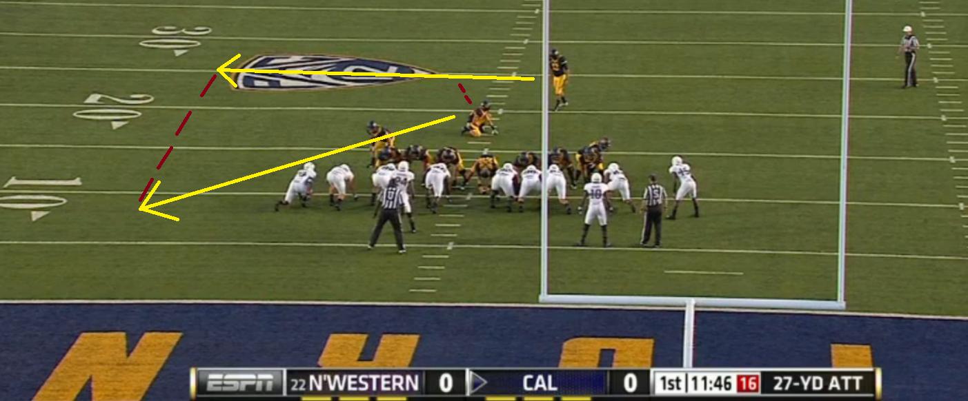 California Golden Bears Fake Field Goal