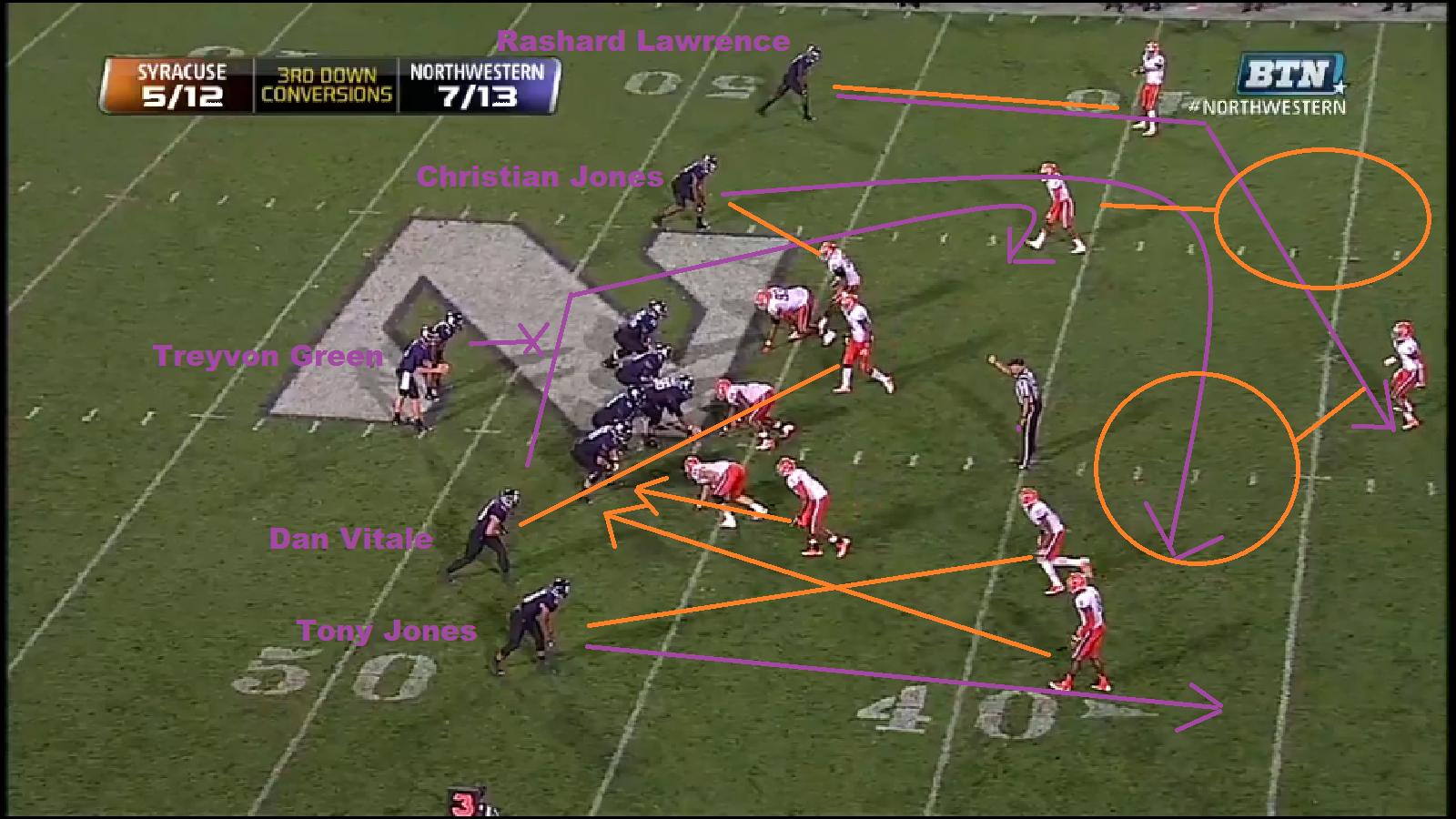 Tony Jones Touchdown Northwestern Syracuse