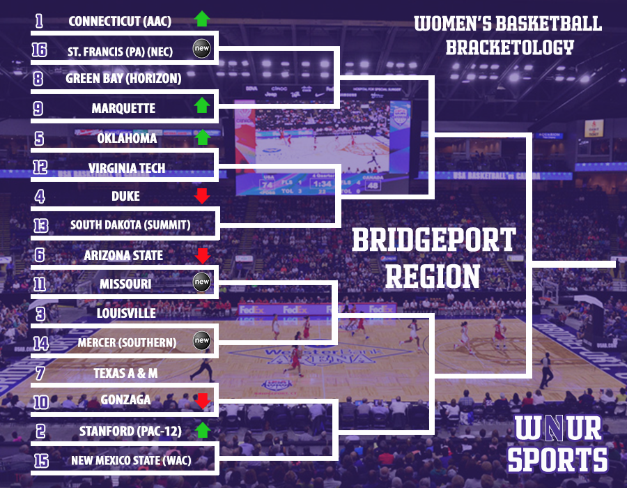 brudgeport-final-2