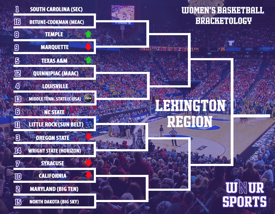 lexington-final-4