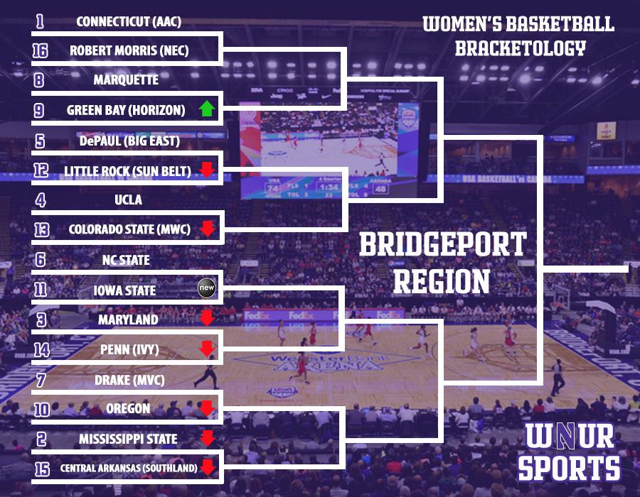 bridgeport-final-week-6